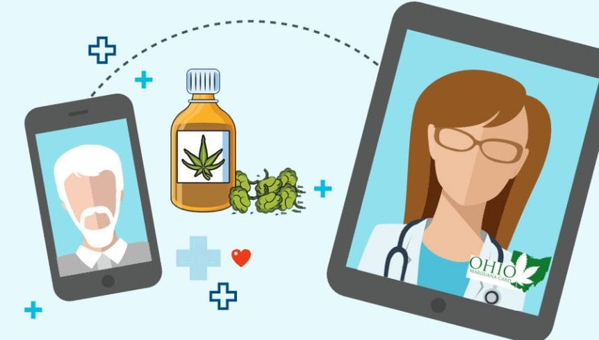 Ohio Medical Marijuana TeleMedicine